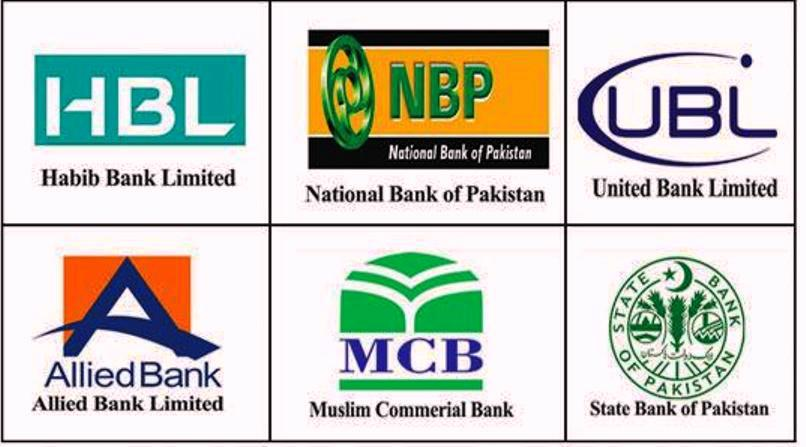 All List of banks in Pakistan -