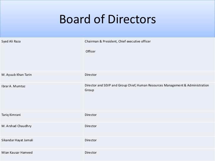 bord of director