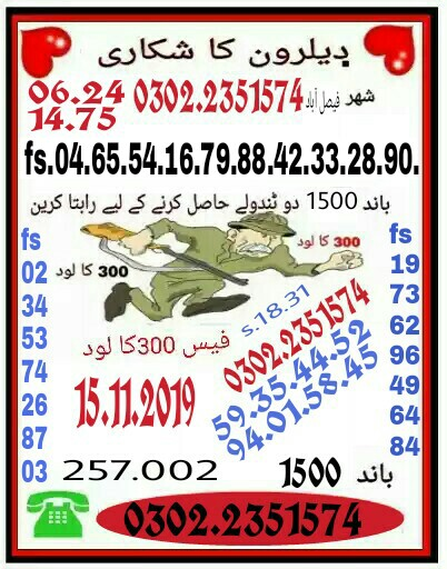 Latest 1500 Prize bond Guess Papers 2019 (1)