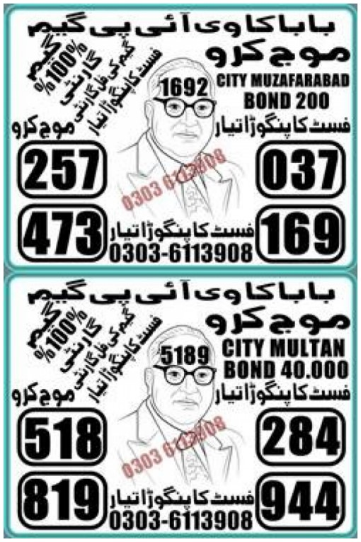 Latest 15000 Prize bond Guess Papers 2020 (2)