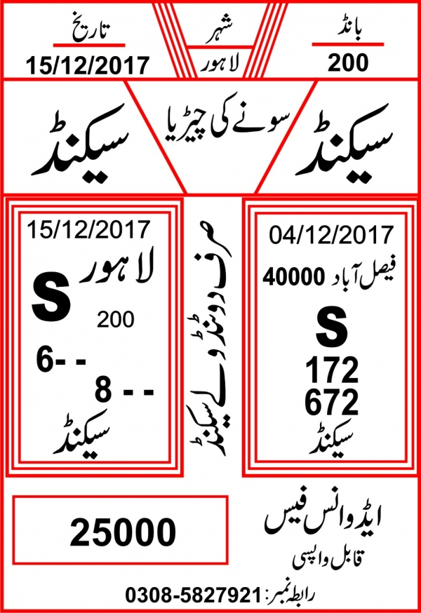 Latest 200 Prize bond Guess Papers 2017 (1)