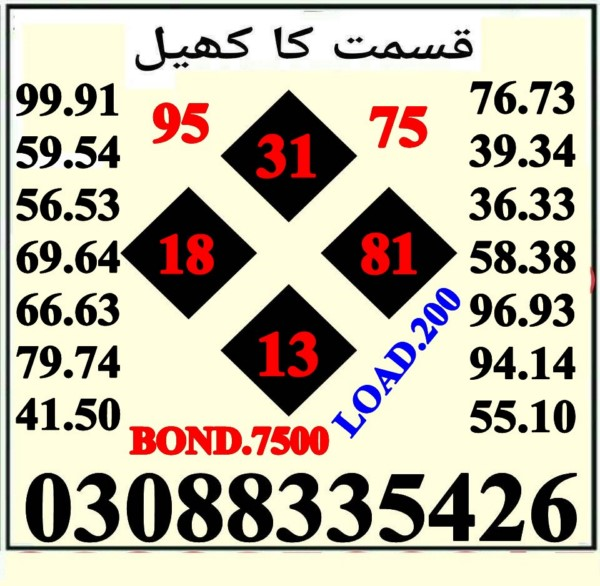 Latest 7500 Prize bond Guess Papers 2018 (4)