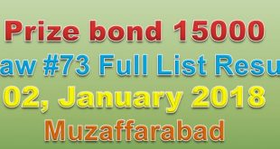 15000 prize bond draw result list January 2018, MZD savings.gov.pk