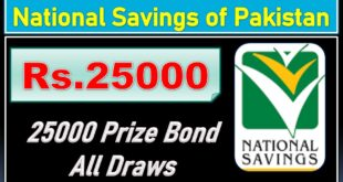 RS. 25000 Prize Bond List 2020