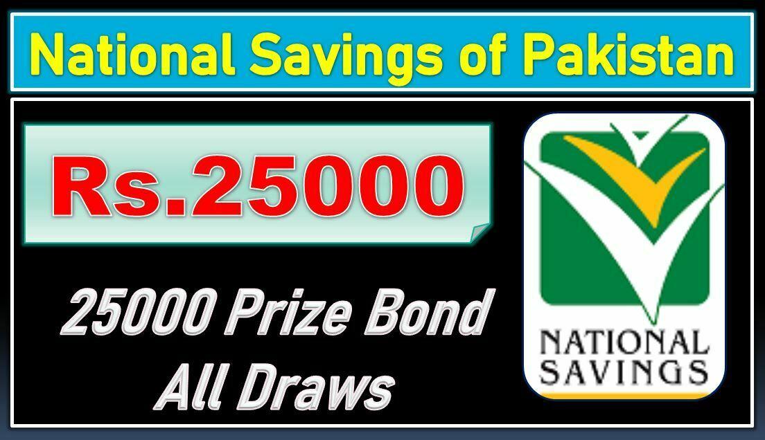 RS. 25000 Prize Bond List 2020