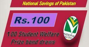 Rs.100 prize bond list